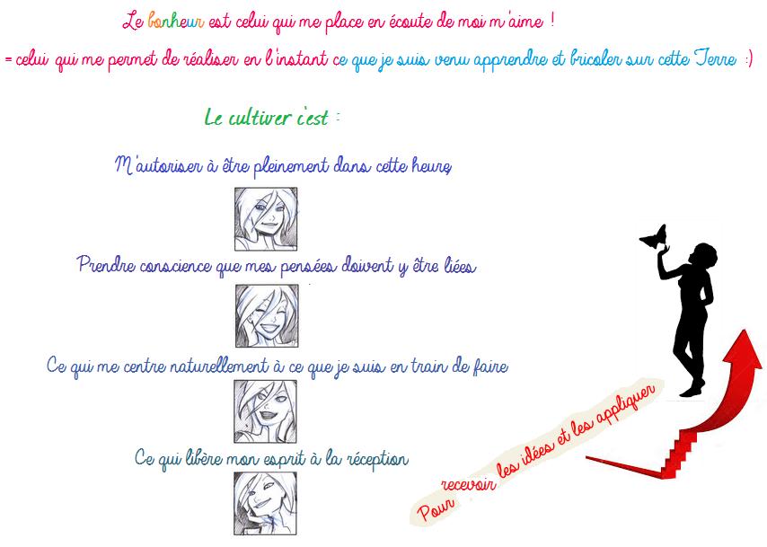 Bonheur 1