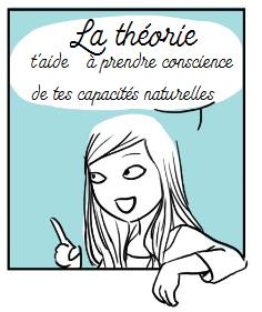 La theorie